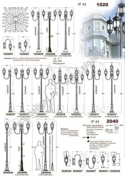 Садово-парковые светильники 1020, 2040 в Актобе 2