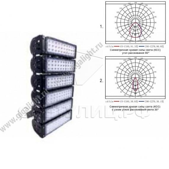 Прожектор светодиодный 300 Вт - 5932 в Актобе 0