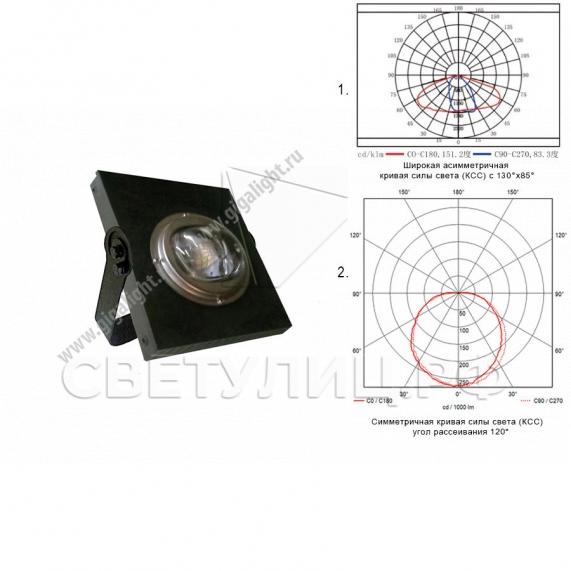 Садово-парковые светильники 30 Вт - 5817 0