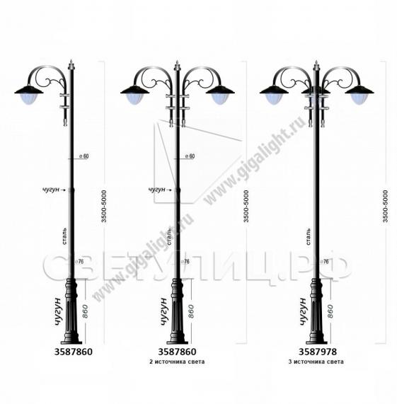 Садово-парковые светильники 3587 2