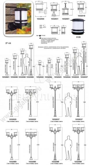 Садово-парковые светильники 1032 1