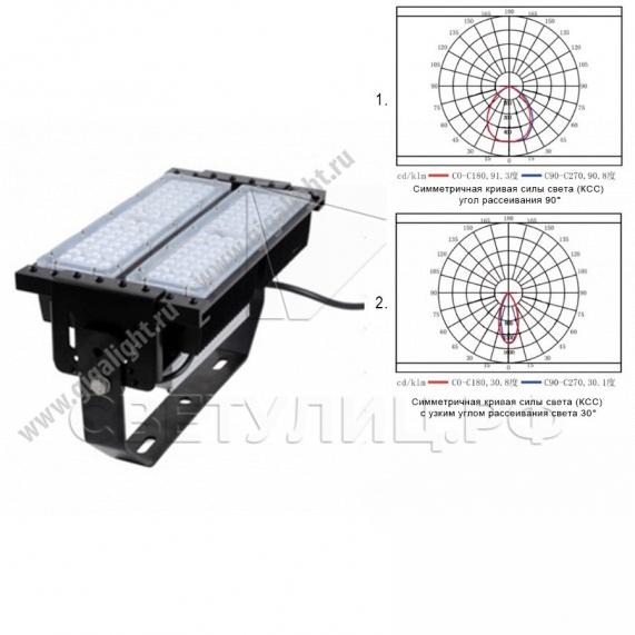 Прожектор светодиодный 120 Вт - 5836 0