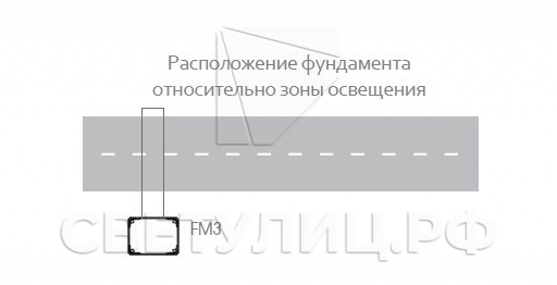 Система уличного освещения Спарта Альтер 4