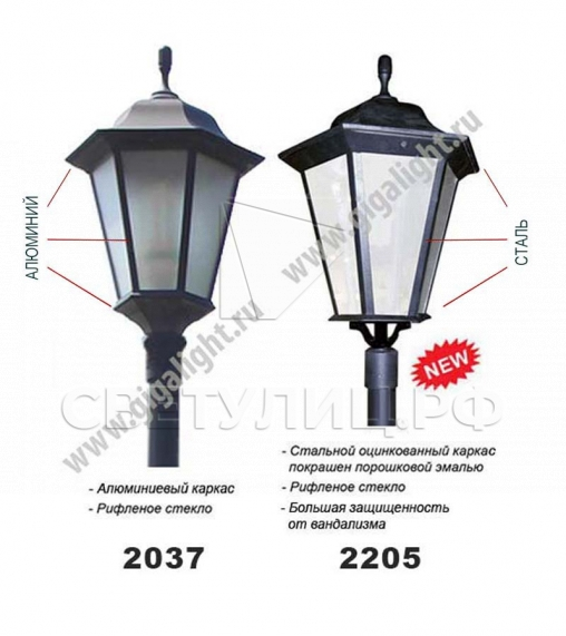 Садово-парковые светильники 2037, 2205 1