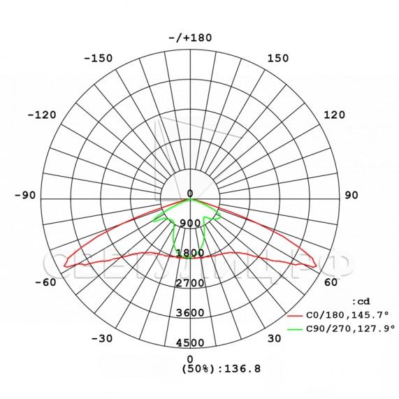 Садово-парковые светильники 3904, 3905, 3906, 3418, 3907, 3527 3