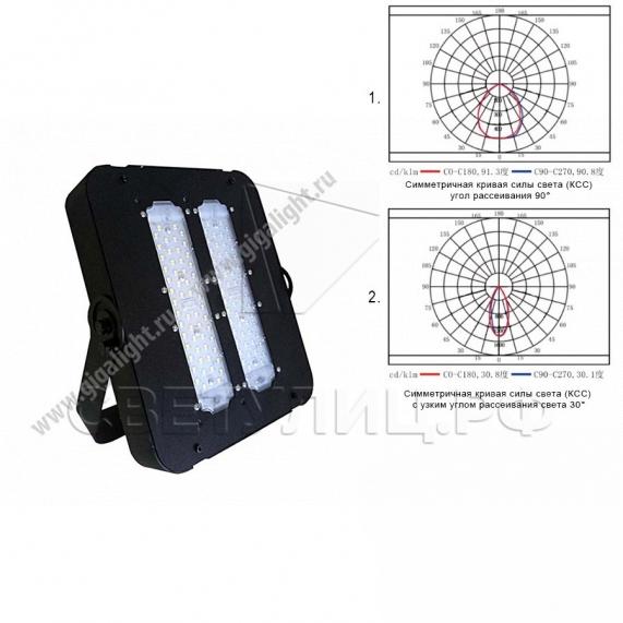 Прожектор светодиодный 120 Вт - 5854 0