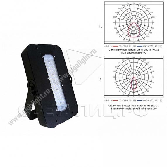 Прожектор светодиодный 60 Вт - 5852 0