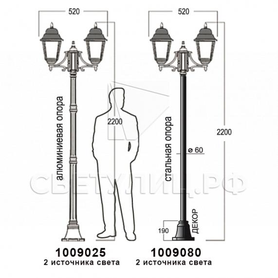 Садово-парковые светильники 1002, 1009, 2039, 2189 25