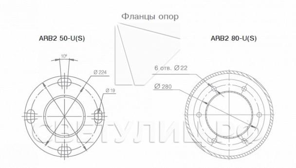 Классическая опора наружного освещения с чугунными элементами Арбат 2 в Актобе 2