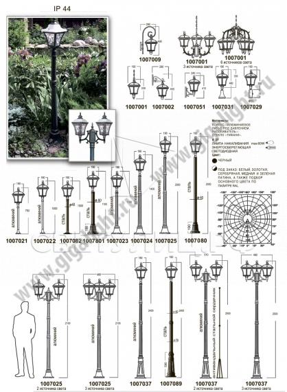 Садово-парковые светильники 1007 1