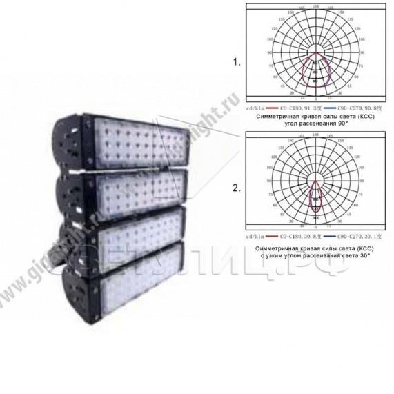 Прожектор светодиодный 200 Вт - 5931 в Актобе 0