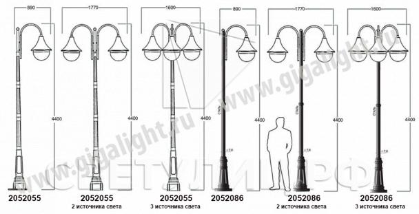 Садово-парковые светильники 2052 2
