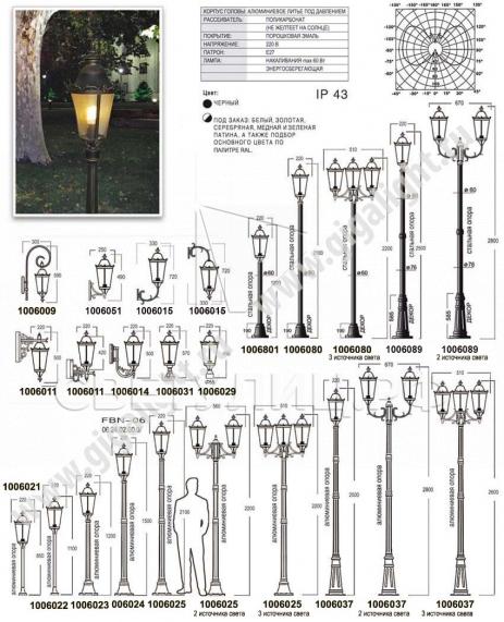 Садово-парковые светильники 1006 2