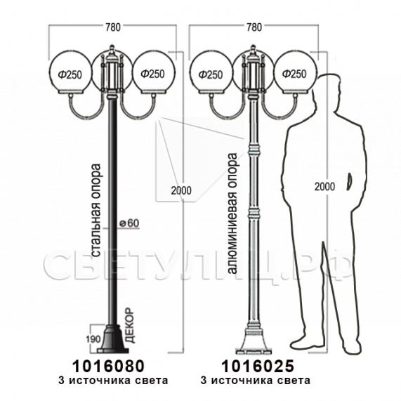 Садово-парковые светильники 1016, 2042 9