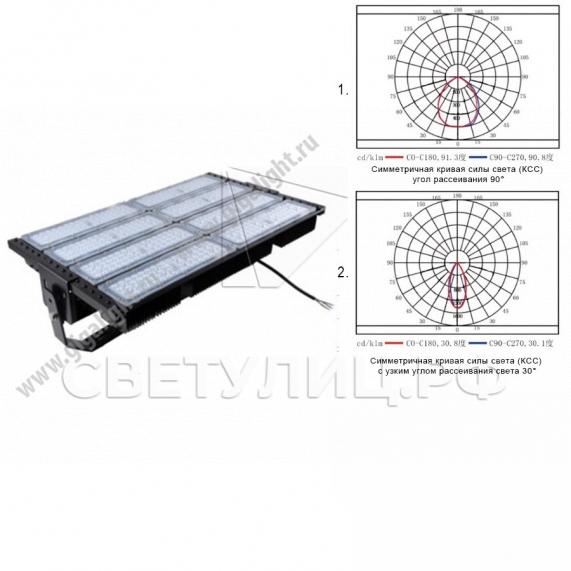 Прожектор светодиодный 360 Вт - 5838 0