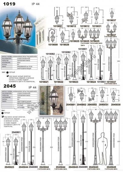 Садово-парковые светильники 1019, 2045 2