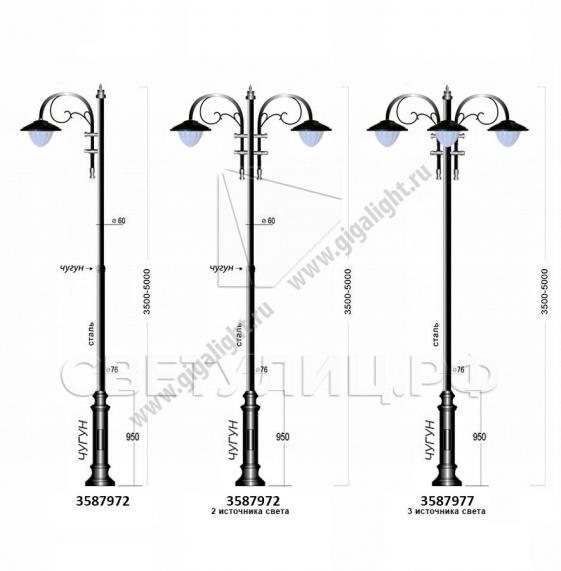 Садово-парковые светильники 3587 3