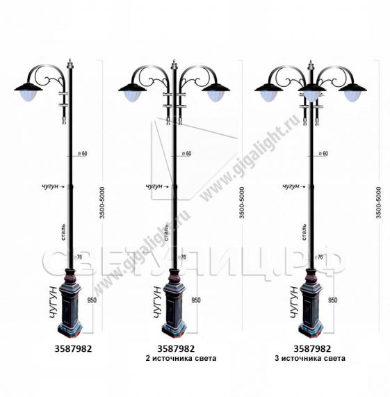 Садово-парковые светильники 3587 4