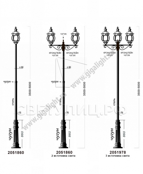 Садово-парковые светильники 2051 2