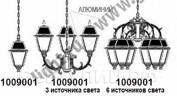Садово-парковые светильники 1002, 1009, 2039, 2189 2