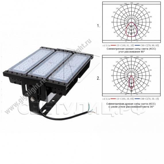 Садово-парковые светильники 180 Вт - 5837 0