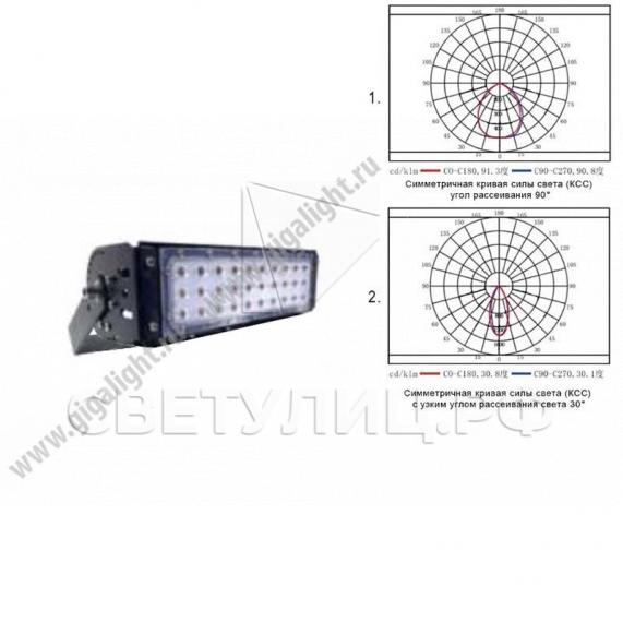 Прожектор светодиодный 50 Вт - 5934 0