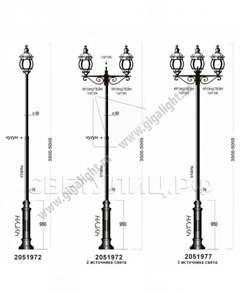 Садово-парковые светильники 2051 3