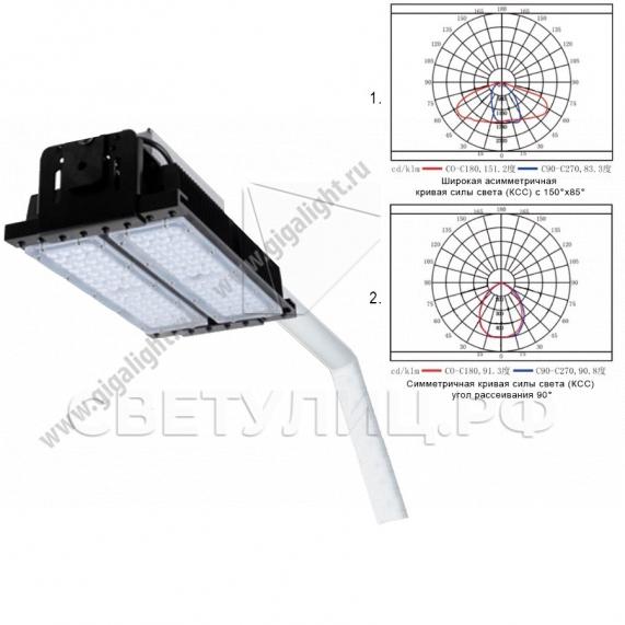 Садово-парковые светильники 120 Вт - 3836 0