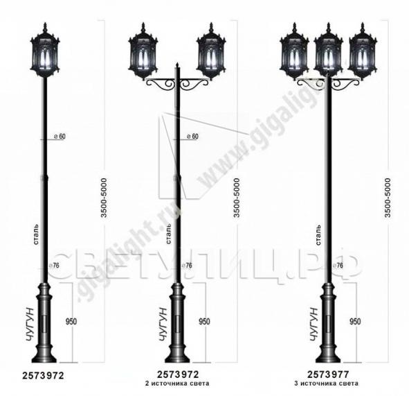 Садово-парковые светильники 1204, 2574, 2573 в Актобе 5