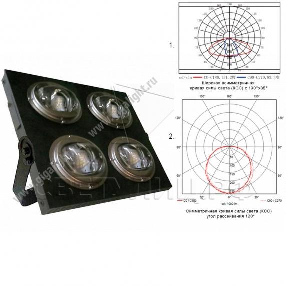 Прожектор светодиодный 120 Вт - 5820 в Актобе 0