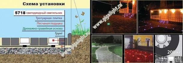Садово-парковые светильники 5718 в Актобе 3