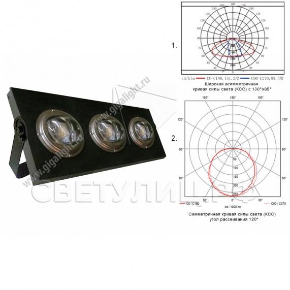 Садово-парковые светильники 90 Вт - 5819 0