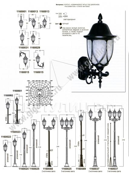 Садово-парковые светильники 1160 1