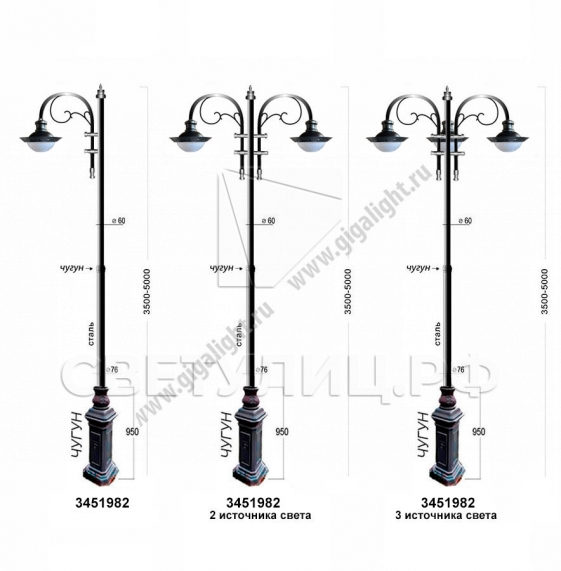 Садово-парковые светильники 3451 4