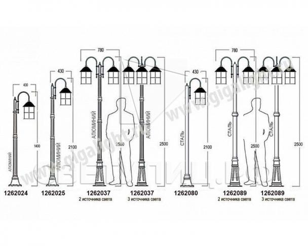 Садово-парковые светильники 1262 1