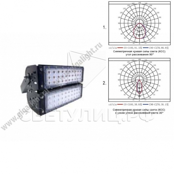 Прожектор светодиодный 100 Вт - 5938 в Актобе 0