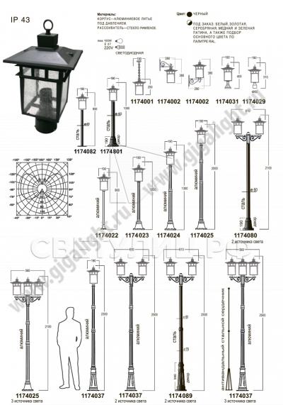 Садово-парковые светильники 1174 1