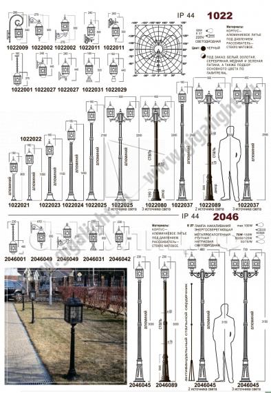 Садово-парковые светильники 1022, 2046 2